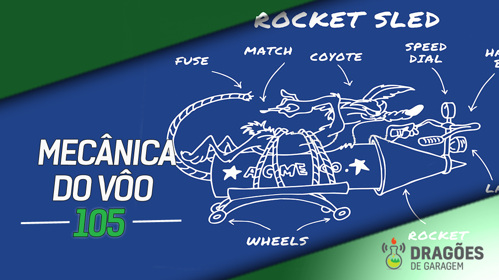 Blueprint de um foguete do Coiote dos Looney Toones